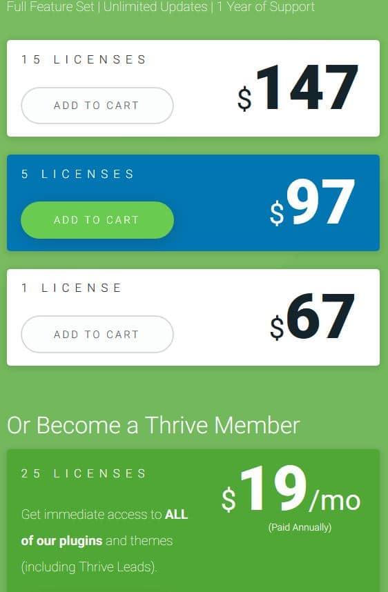 Collecter les mails sur votre site internet - Une capture d'écran des tarifs trives leads - Font